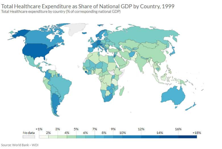 Total healthcare expenditure as share of National GDP, 1999