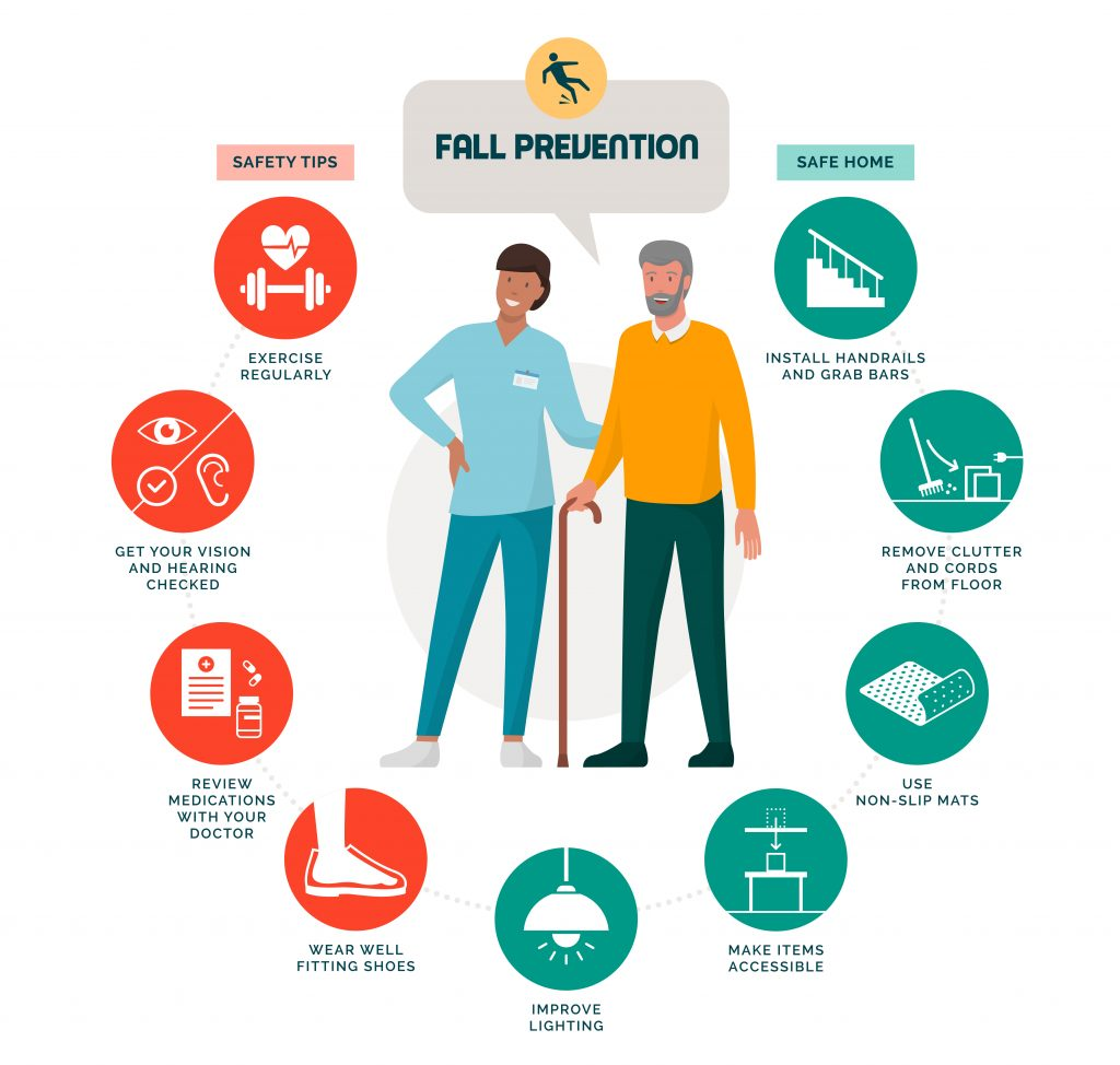 preventing falls at home