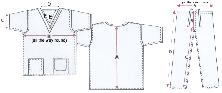 NHS Budget Scrubs Size Guide